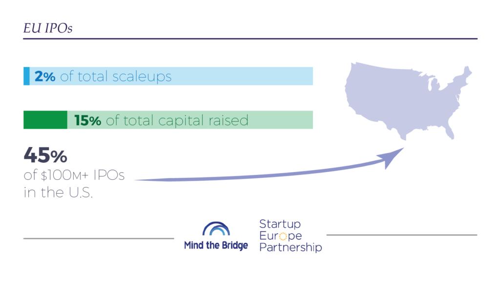 ScaleupEurope_IPOs