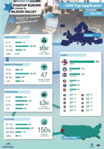 Infographic SEC2SV Scaleups