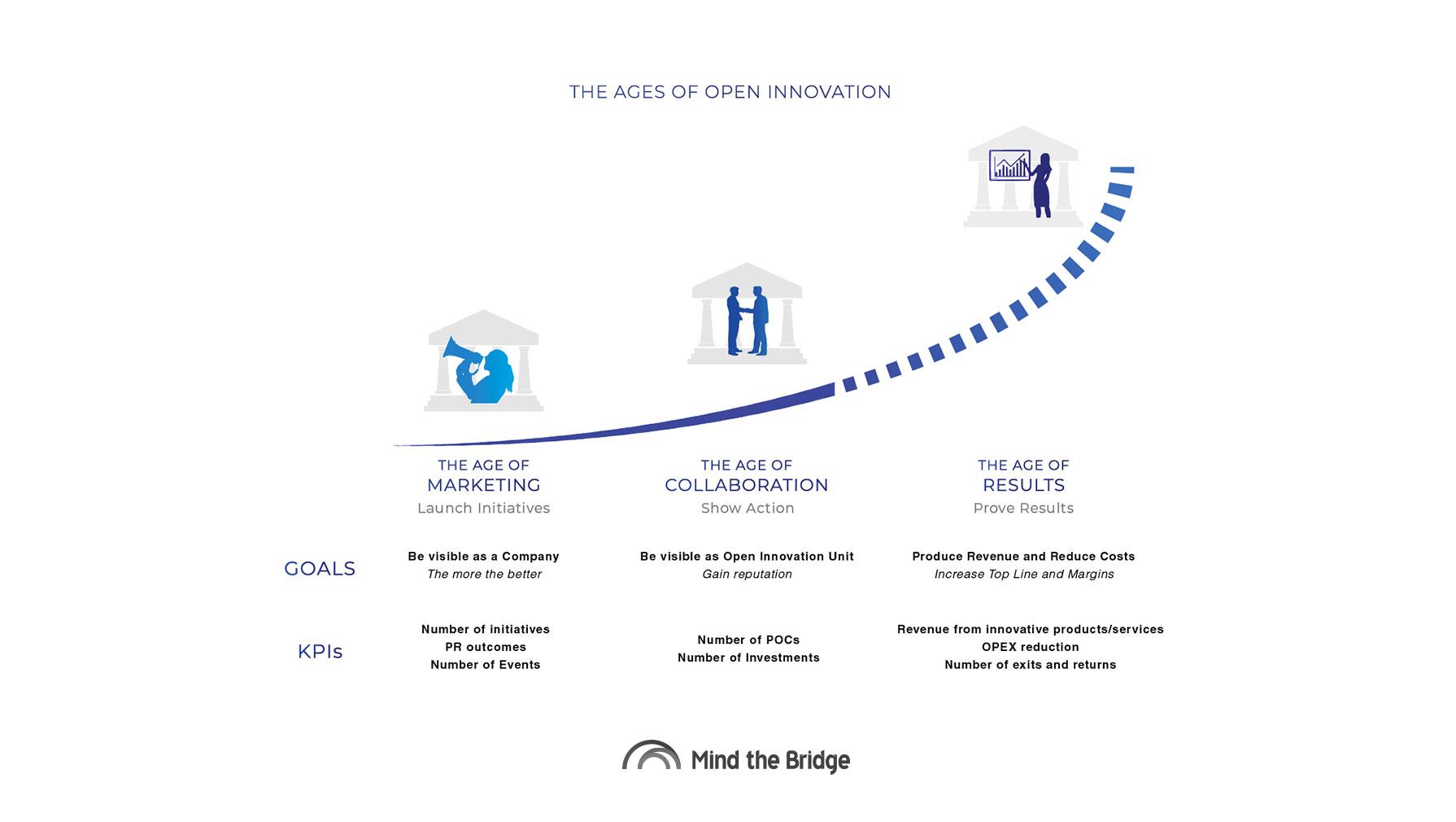 Open-Innovation_Readeness-Index-2020-1