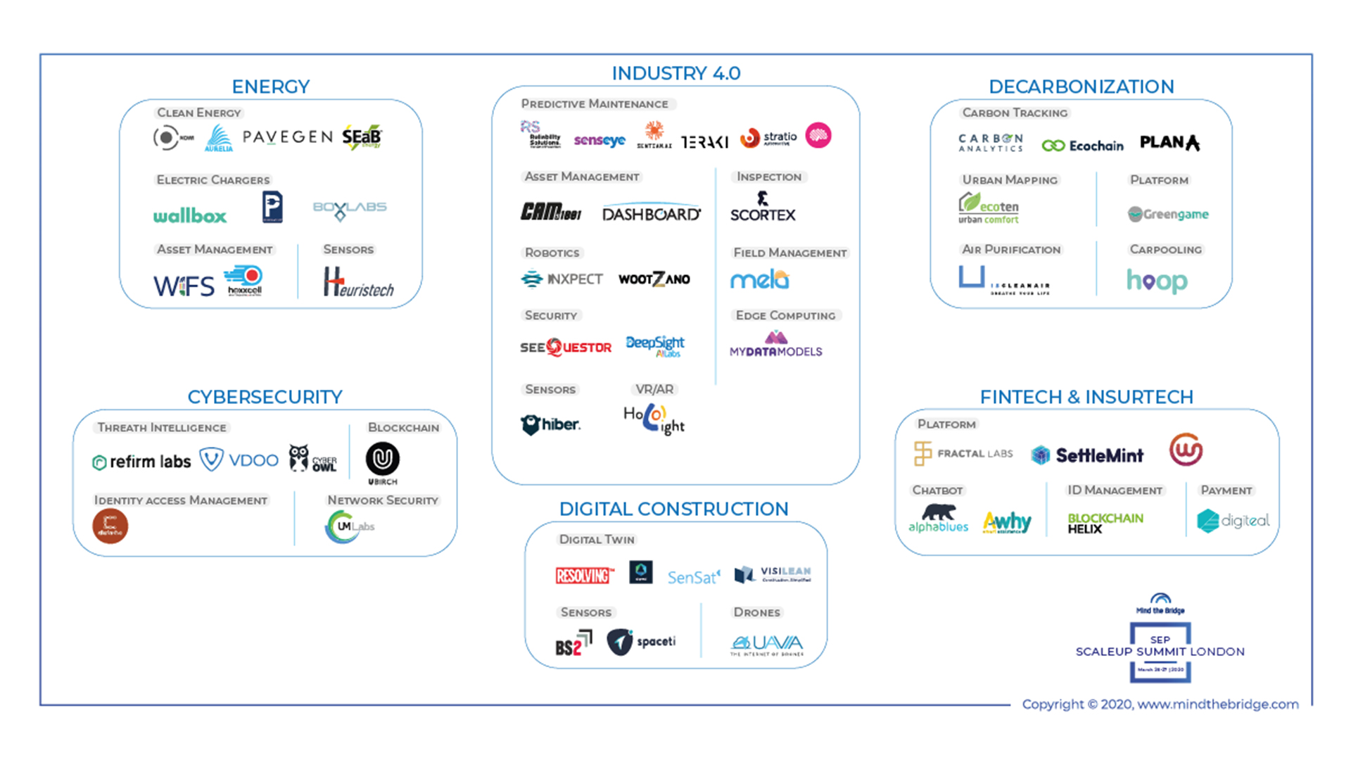 What's Shaking in the Scaleup Landscape__0000_1