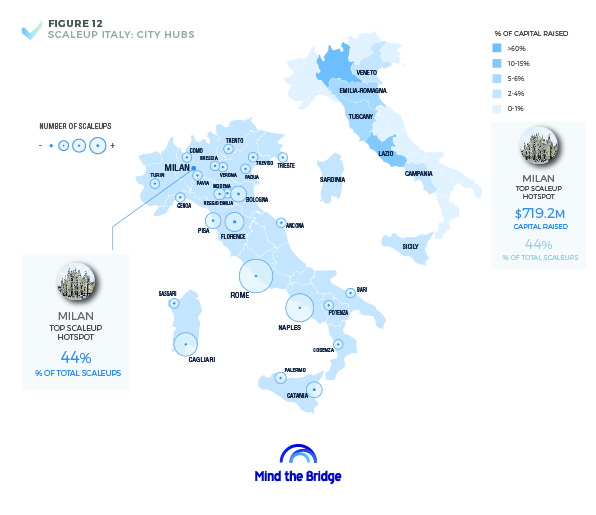 Capital Of Italy Map.Tech Scaleup Italy A Marshall Plan For Innovation Final Call